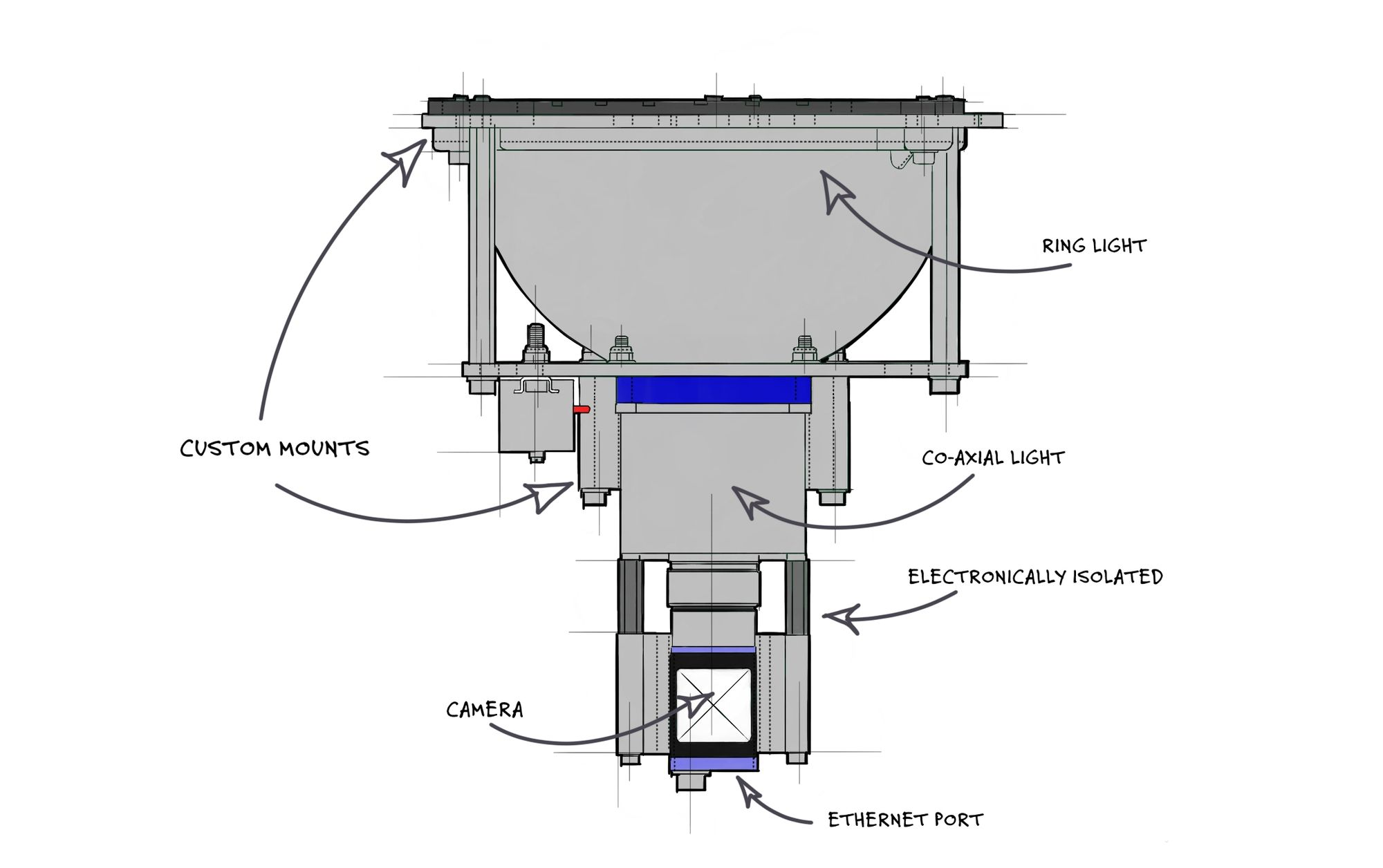 InterVision Global - Industrial Equipment Concept Sketch